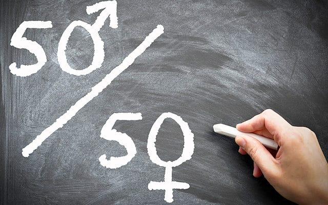 Egalité au travail hommes femmes